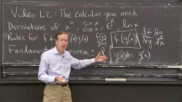 The sum rule, product rule, and chain rule produce new derivatives from the derivatives of <em>x<sup>n</sup></em>, sin(<em>x</em>) and <em>e<sup>x</sup></em>. The Fundamental Theorem of Calculus says that the integral inverts the derivative.