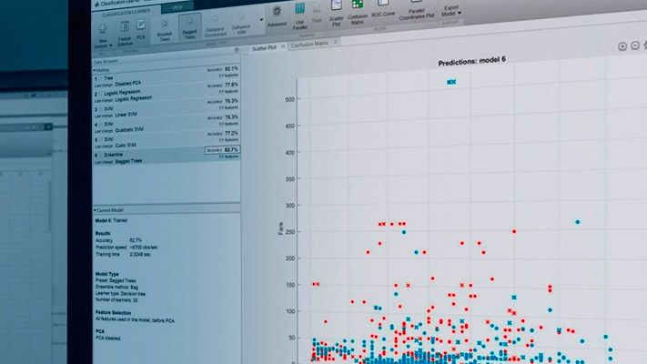 Machine Learning with MATLAB