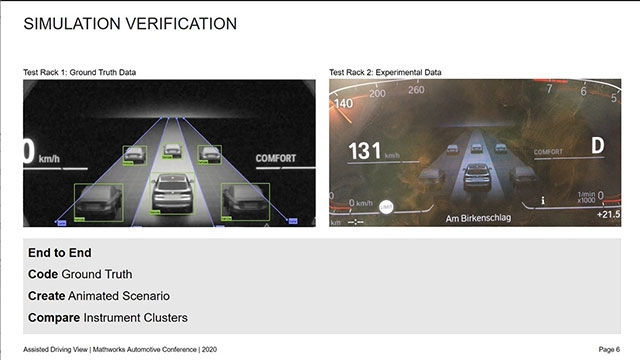 Assisted Driving View (ADV) graphically represents the external road environment in real time and notifies the driver of upcoming autonomous vehicle maneuvers. Machine learning techniques were developed in MATLAB to validate the ADV system.