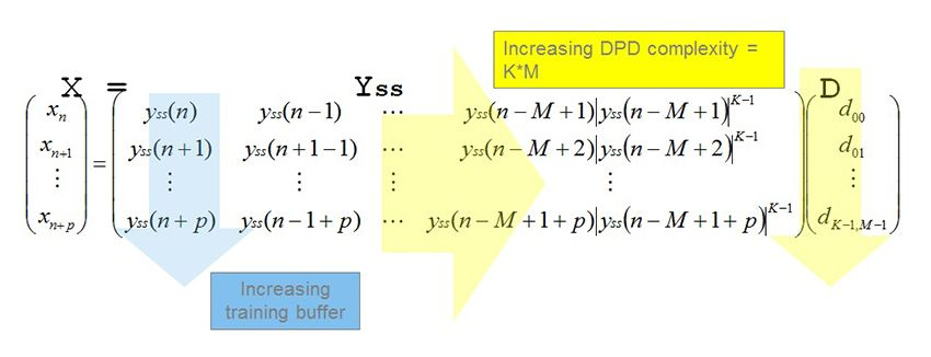 DPD_fig5_w.jpg