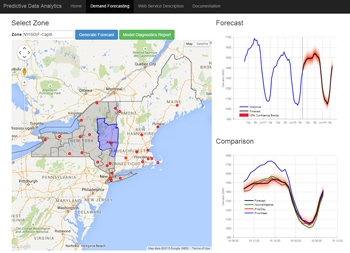 Figure 1.  MATLAB application for energy demand forecasting for New York.