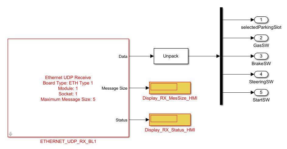 Figure 3. Simulink model of the HMI application's UDP interface.