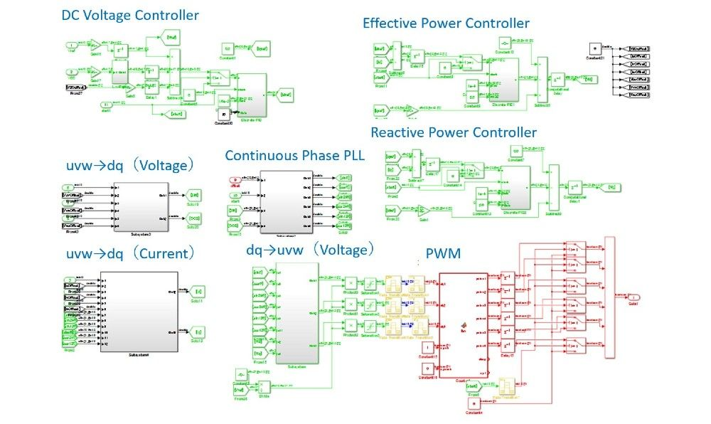 Figure 5. Simulink model of controller subsystems.