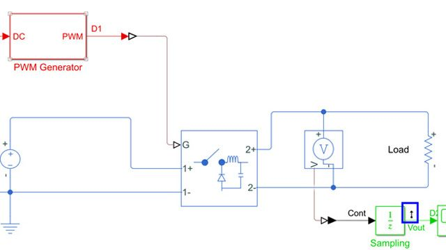 Estimating the Frequency Response of a Power Electronic Model: Sinestream vs. Pseudo-Random Binary Sequence (PRBS)
