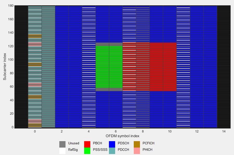 LTE_Signals_Fig4_w.jpg