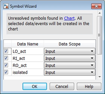 Figure 6. Stateflow Symbol Wizard for automatically defining variables used in the logic.