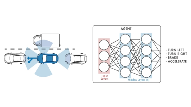 New Ways to Apply Deep Learning