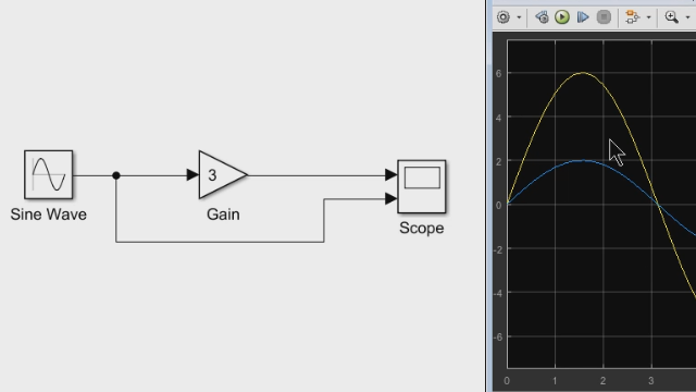 Getting Started with Simulink, Part 1: Building and Simulating a Simple Simulink Model