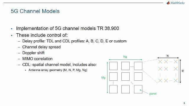 Overview of 5G technologies, Massive MIMO simulations & Hybrid beamforming, Multi-user MIMO, Winner II and other spatial channel models and WLAN IEEE 802.1 standards in MATLAB