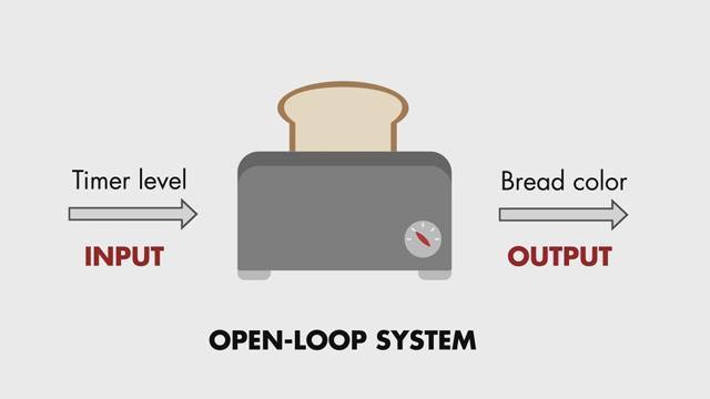 Explore open-loop control systems by walking through some introductory examples. Open-loop systems are found in every day appliances like toasters or showers. Open-loop control is easy and conceptually simple.