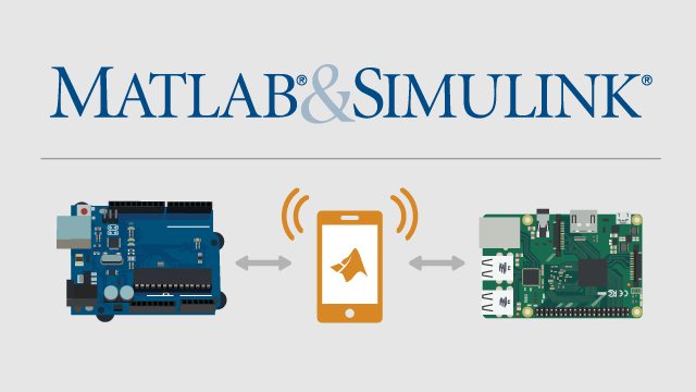 MATLAB and Simulink Mobile Devices Challenge