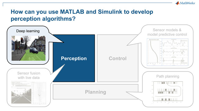 Automated Driving Development with MATLAB and Simulink