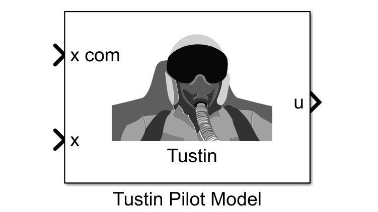 Transfer function for the Tustin pilot model.