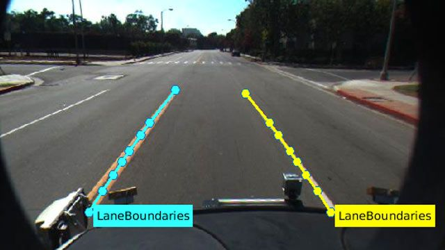 Automate Ground Truth Labeling of Lane Boundaries