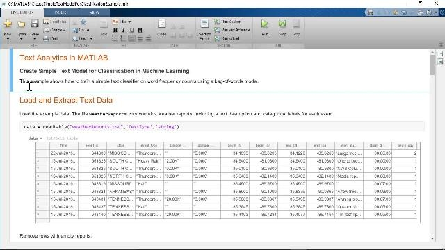 Analyze and model text data with Text Analytics Toolbox.