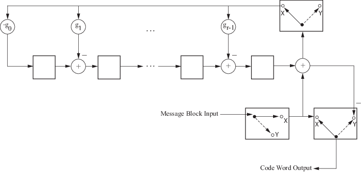 Error Detection And Correction Matlab Simulink Mathworks Benelux