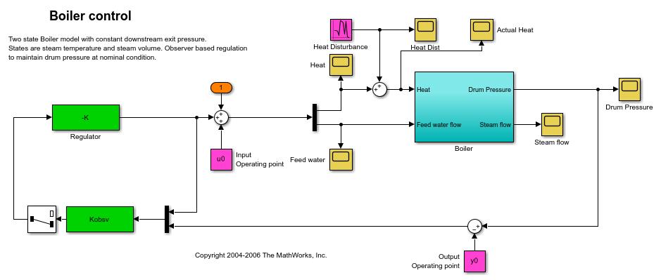 Regulate Pressure in Drum Boiler - MATLAB & Simulink - MathWorks Benelux