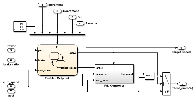 Speed Cruise Control System Using Simulink and Stateflow - MATLAB