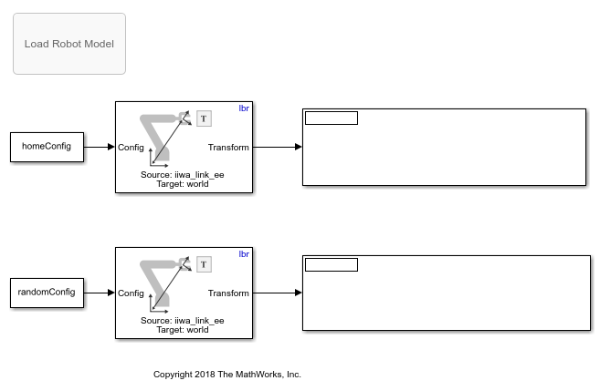 Get Transformations for Manipulator Bodies in Simulink