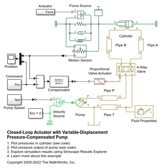 sh_cyl_vdpc_pump_01 loop diagram for pump great design of wiring diagram \u2022