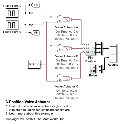 3 Position Valve Actuator Schematic - Explained Wiring Diagrams