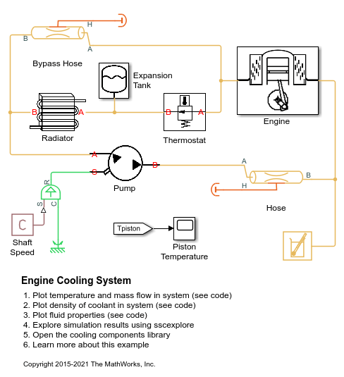 Engine Cooling System - MATLAB & Simulink on