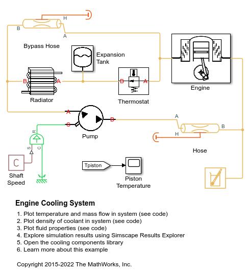 Engine Cooling System Matlab Simulink