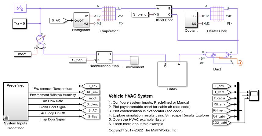 ssc_vehicle_hvac_01 vehicle hvac system matlab & simulink