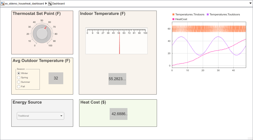 Interactively Simulate a Thermal Model of a House - MATLAB & Simulink