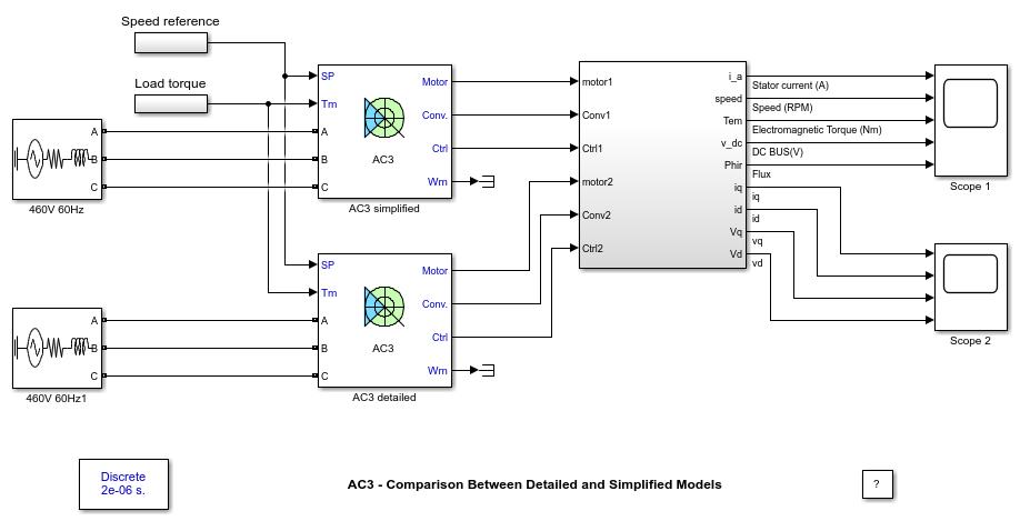 ac3 - comparison between detailed and simplified models - matlab  u0026 simulink