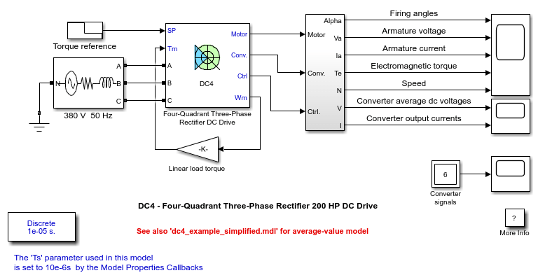 DC4 - Four-Quadrant Three-Phase Rectifier 200 HP DC Drive - MATLAB & Simulink
