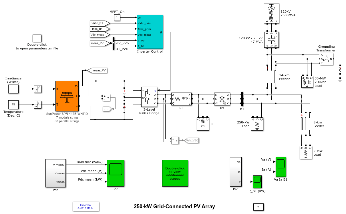 Pv Diagram Matlab Wiring Will Be A Thing 2 Stroke Engine 250 Kw Grid Connected Array Simulink Rh Mathworks Com Area Under