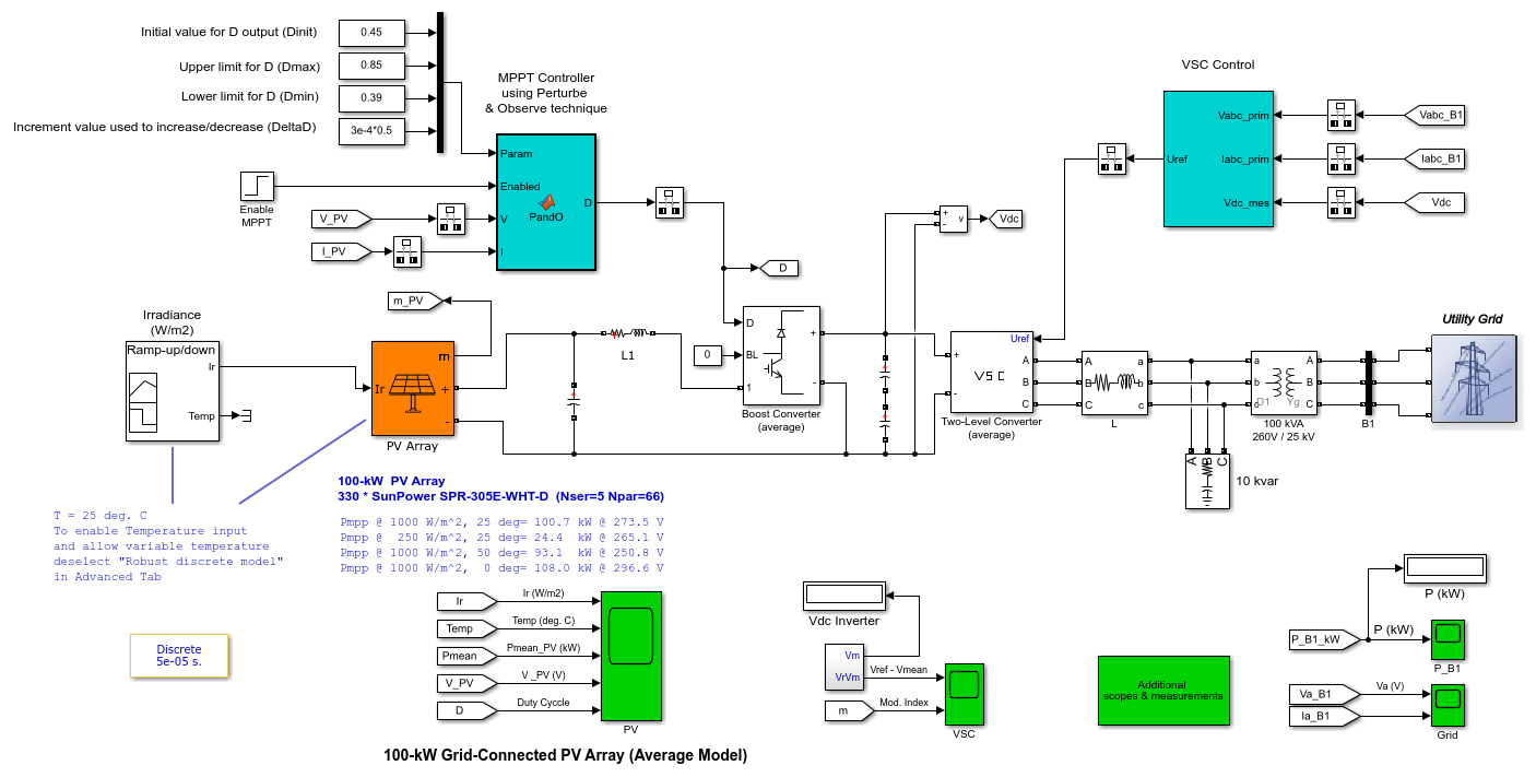 Average Model Of A 100 Kw Grid Connected Pv Array Matlab Simulink Shortcircuit Current Three Characteristic Periods
