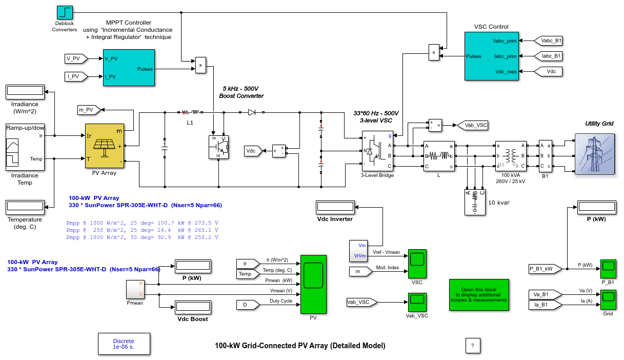 Detailed Model Of A 100 Kw Grid Connected Pv Array Matlab Simulink Power Factor Meter Circuit