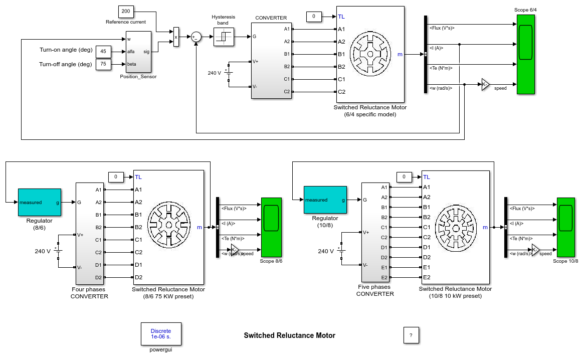 Switched Reluctance Motor Matlab Simulink E Bike Block Diagram