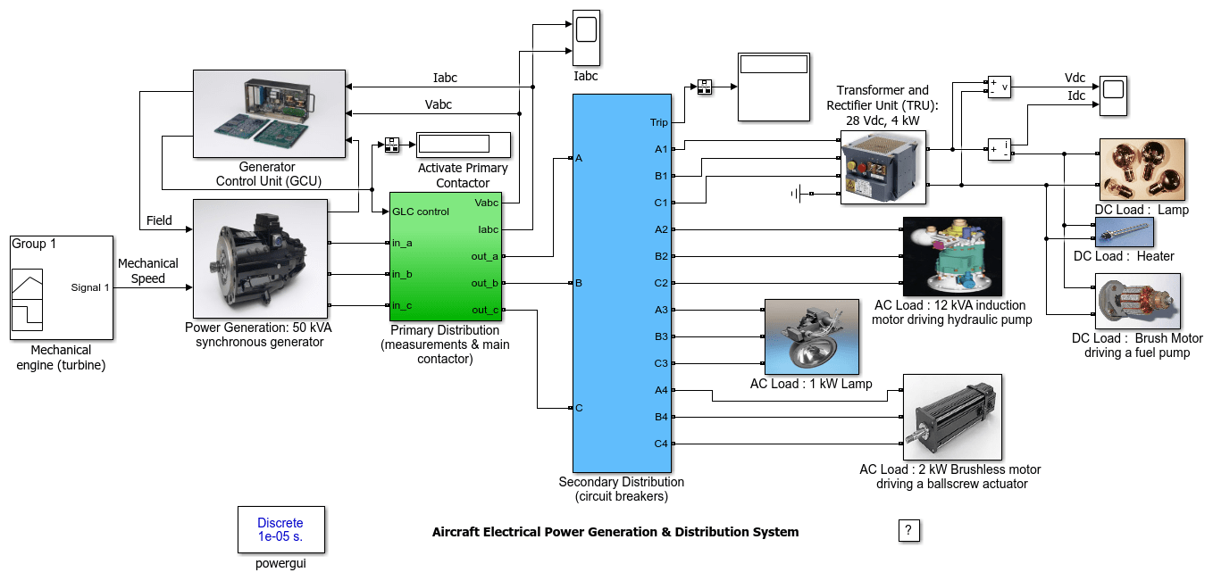Aircraft Electrical Power Generation And Distribution Matlab Pacific Scientific Wiring Diagram Simulink