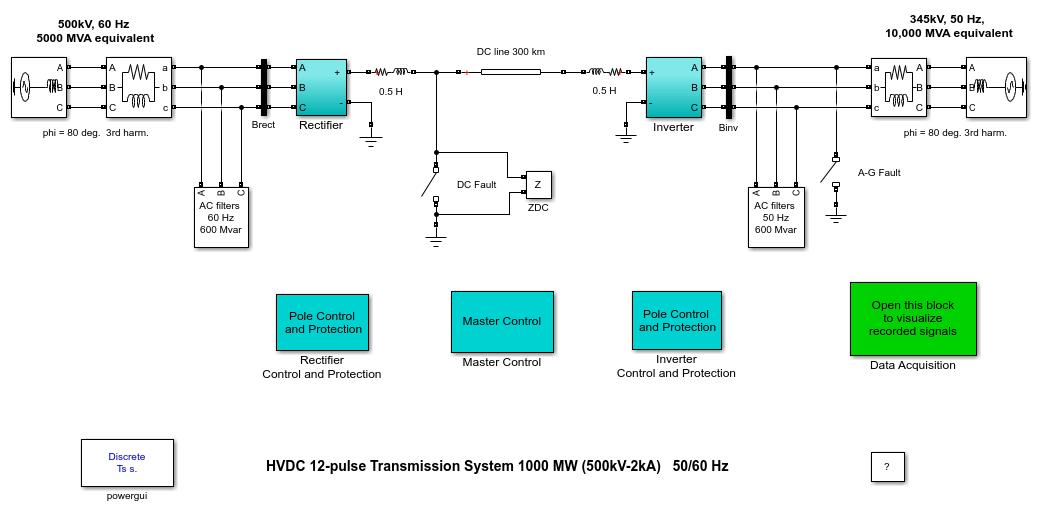 HVDC POWER TRANSMISSION SYSTEMS EBOOK
