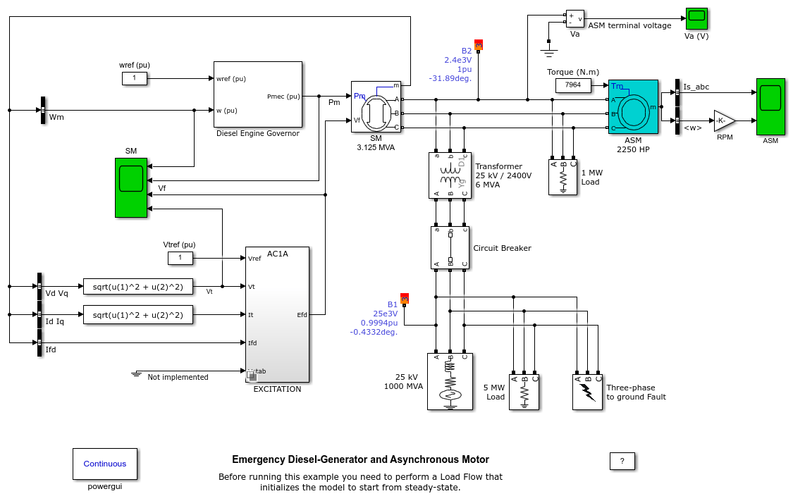 Emergency Diesel Generator And Asynchronous Motor Matlab Simulink 6 9 Engine Diagram