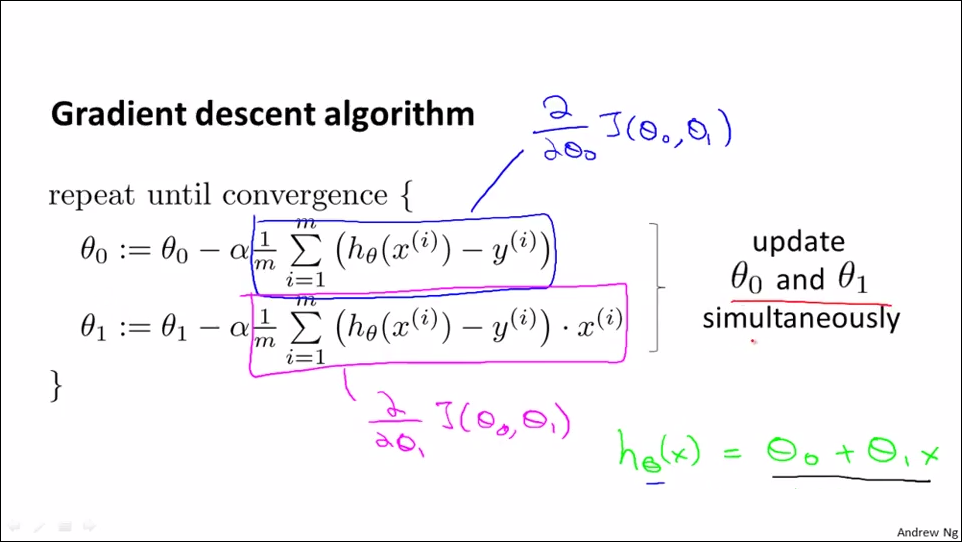gradient descent machine learning