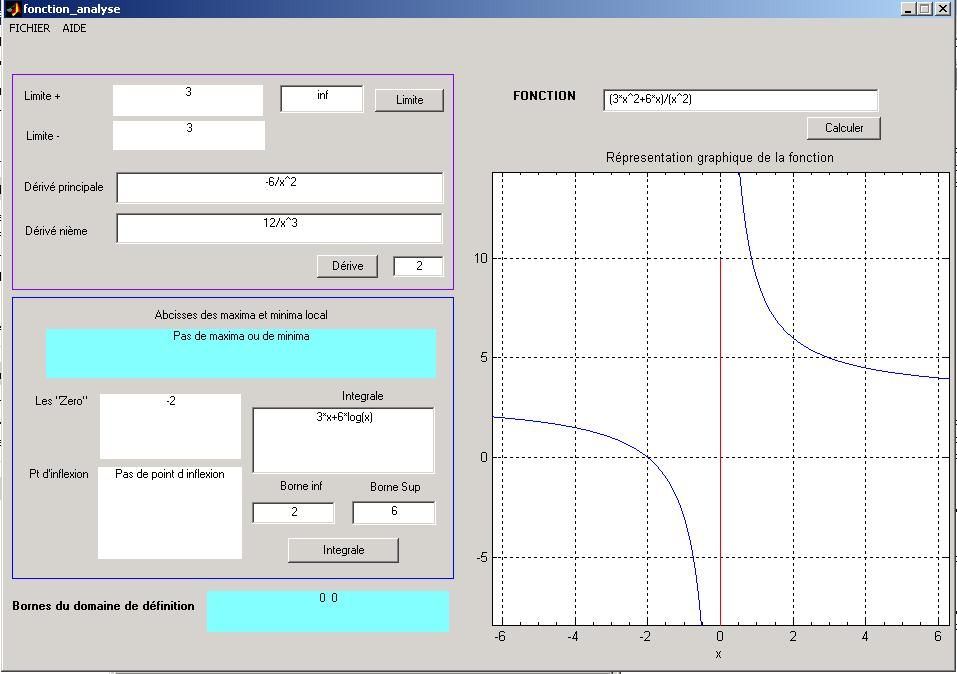 Polynomial Functions Analysis With Symbolic Math And Guide File
