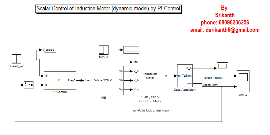 Closed loop speed control of induction motor pi control for Speed control of induction motor