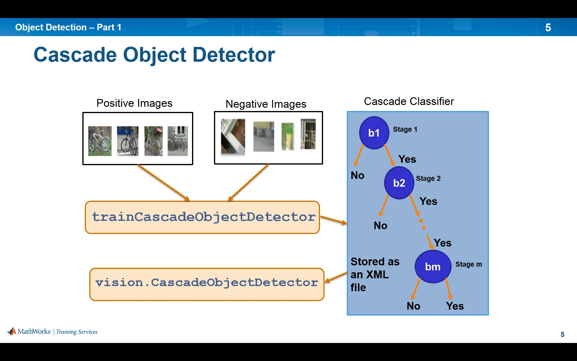 computer vision for student competitions  object detection - part 1 - file exchange