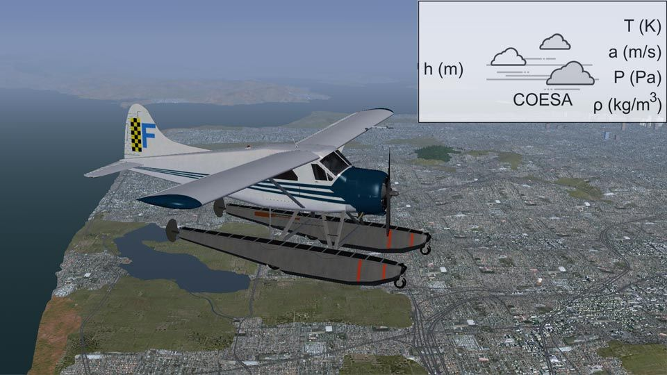 The De Havilland Beaver in flight and the COESA Atmosphere Model block.