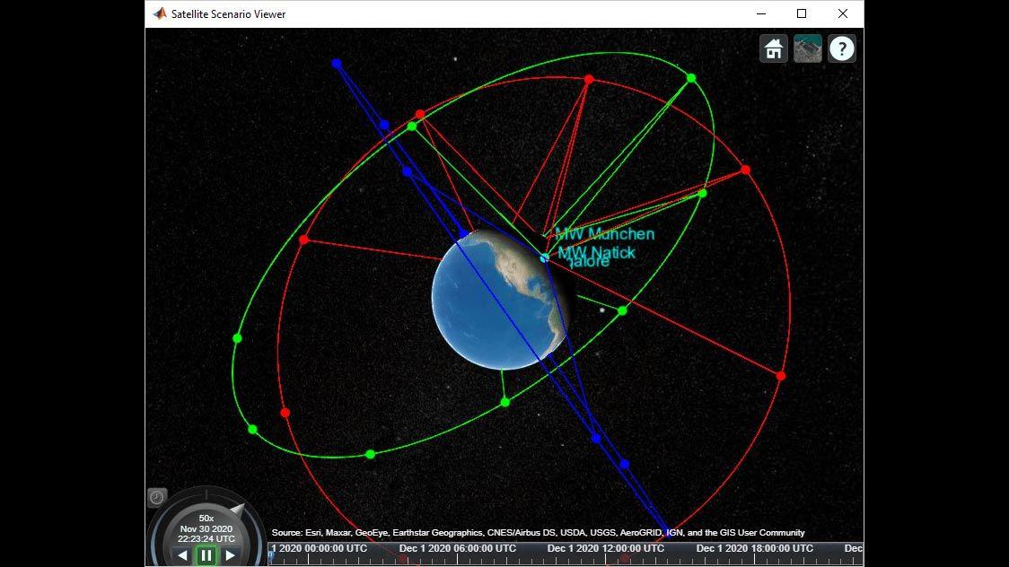 3D view of satellite scenarios.