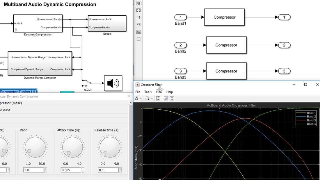 Detail of a Psychoacoustic bass enhancement model in Simulink.