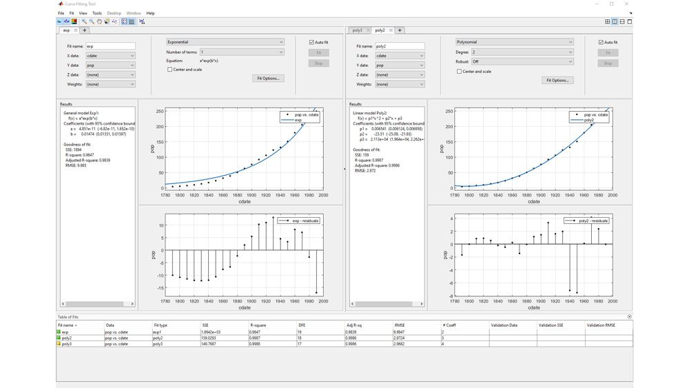 Creating Multiple Fits in Curve Fitting App.