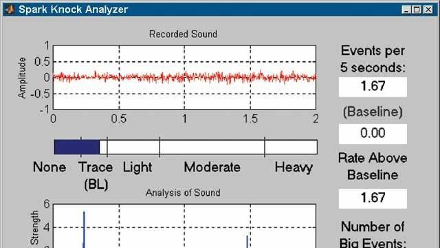 Ford Motor Company used Data Acquisition Toolbox to perform live analysis on sound quality while calibrating their engines.