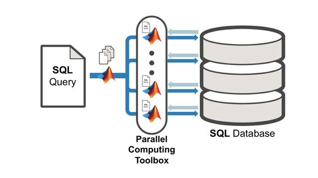 Importing large data sets in parallel (or sequentially).