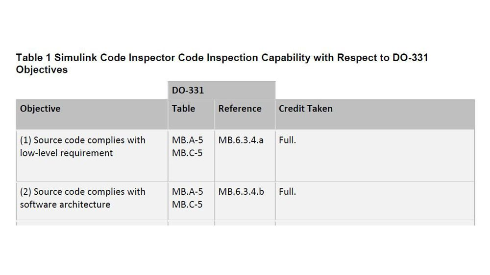 Use DO Qualification Kit to qualify verification tools in compliance with DO-178C and DO-254.