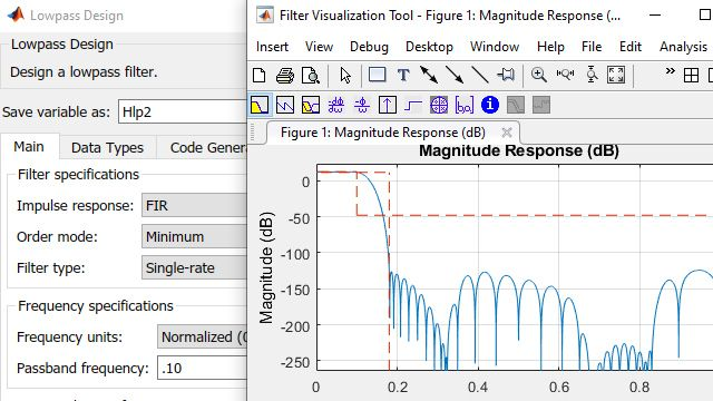 Advanced filter design and analysis